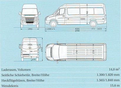 sprinter pritschenfahrzeug ausstattung mercedes benz 20. Black Bedroom Furniture Sets. Home Design Ideas
